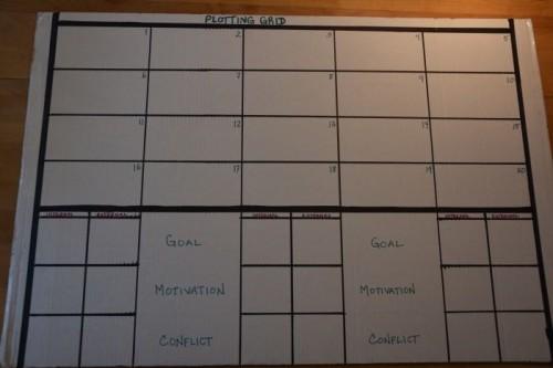 plotting grid