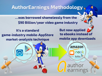 Author Earnings Methodology